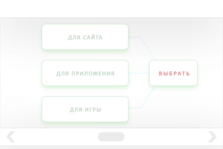 Интерфейсы под любые задачи UI 5 000 руб. 1 день.