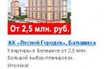 Размещение баннеров на сайте kvadroom.ru