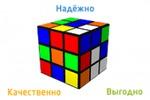 Кубик Рубика (анимация)