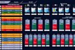 Инфографическая панель нефтеперерабатывающего комплекса