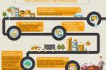 инфографика для сайта авто