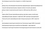 Объявления на Яндекс Директ