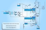 Интерфейс пульта контроля