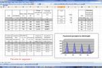 Анализ и планирование инвестиционного портфеля фирмы