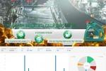 Castrol, интерактив для маркетинга.Сбор статистики по ст.VPAID.