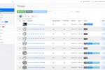 Панель управления для сайта usave.ru