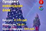 Продажа новогодних Елок в РФ