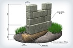 бетонно-каркасные конструкции