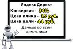 Реклама услуг по копке колодцев