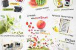 Оформление аккаунта Instagram для интернет-магазина продуктов
