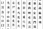 Перевод с китайского на русский и английский