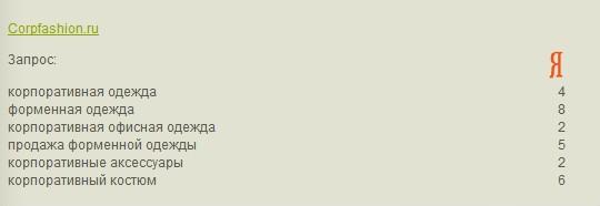 Corpfashion.ru
