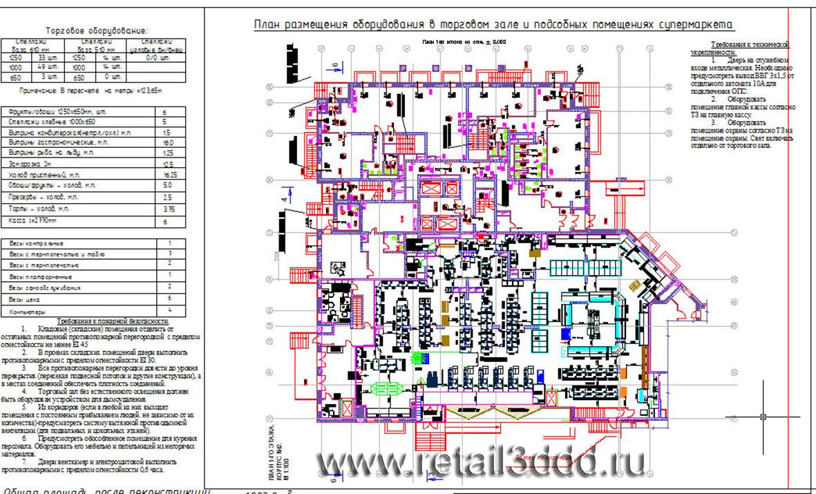 Схема расстановки технологического оборудования в магазине