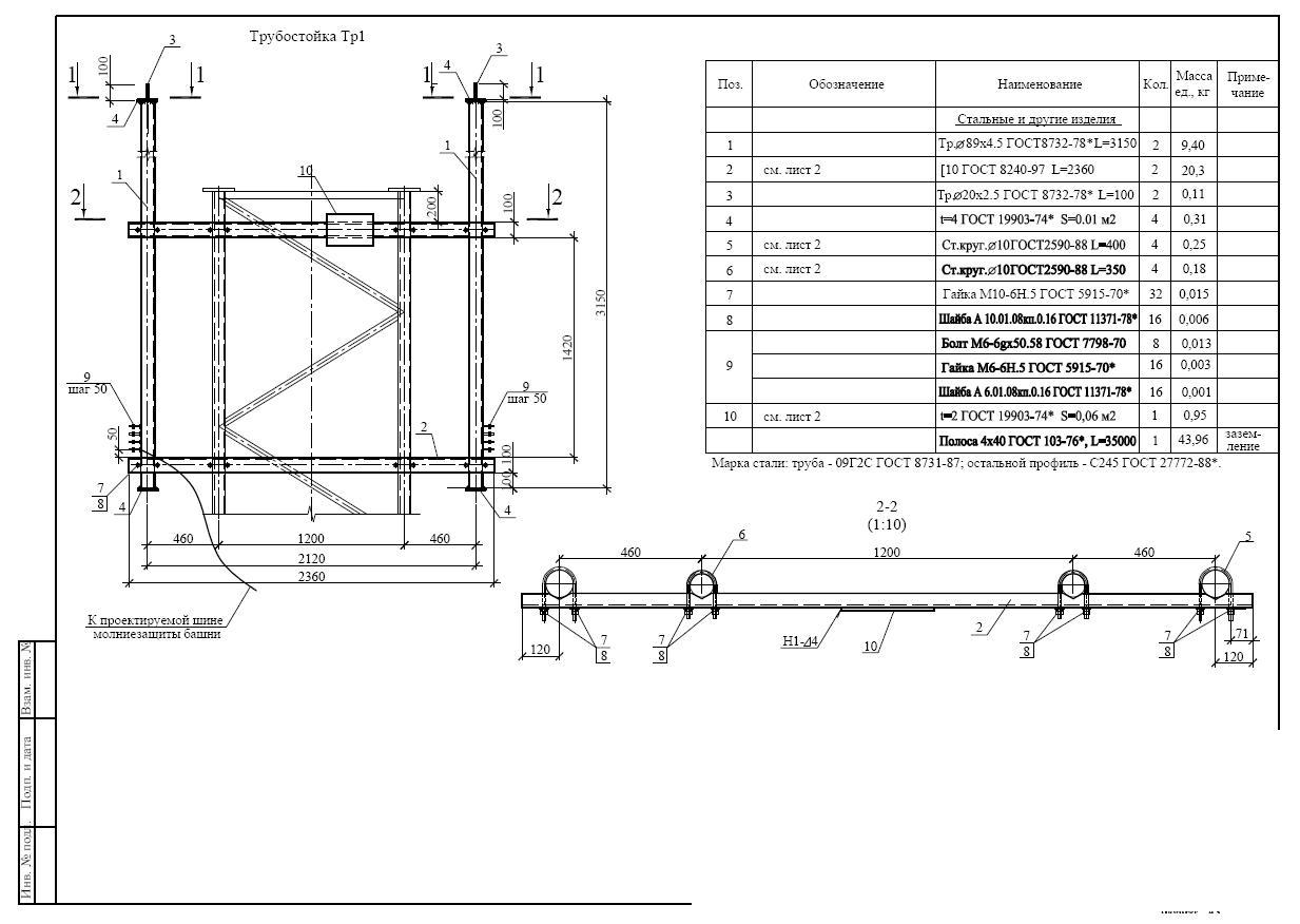 Конструкция трубостойки(КМ)