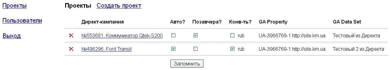 API Директа и Аналитикс. Загрузка статистики