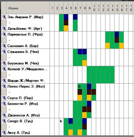 Парсер событий с сайта http://www.myscore1.ru real-time Excel