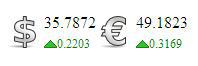 Небольшой информер валют с прямым парсером курса