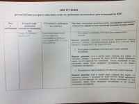 Инструкция по даче пояснений в ИФНС по Декларации по НДС в 2015