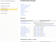 Перевод PHP-скрипта с 4 версии API Директа на версию 5