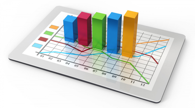 Анализ статистики продаж