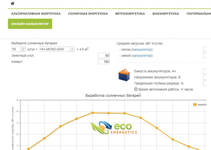Разработка онлайн калькулятора