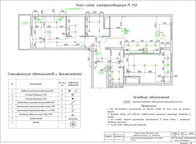 План освещения в рамках дизайн-проекта
