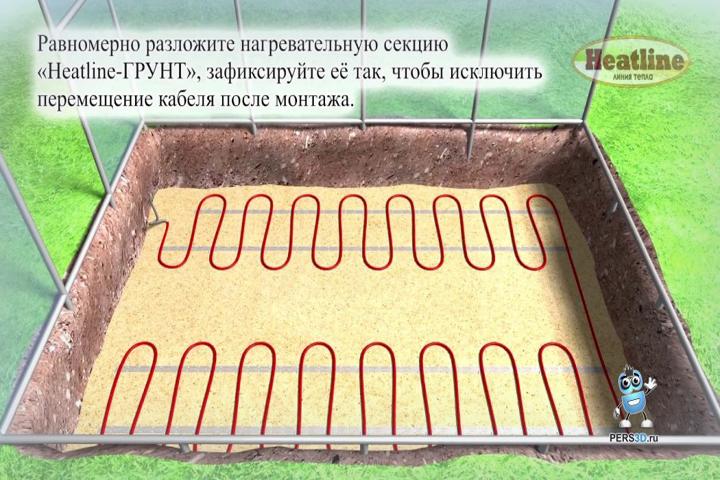 3d анимация - Heatline Грунт (видео инструкция)