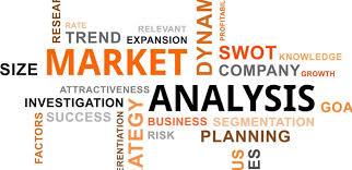 Анализ внешнего рынка