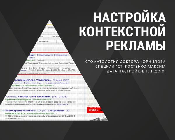 Яндекс.Директ: Стоматология Доктора Корнилова