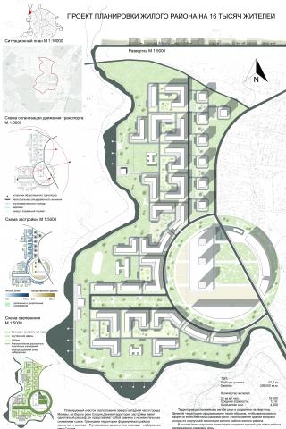 Проект планировки жилого микрорайона, Путилковское шоссе.