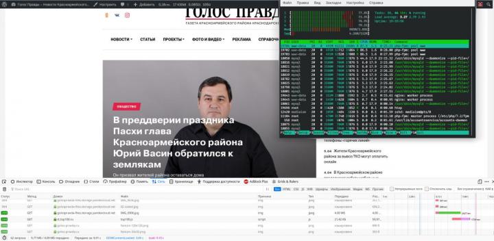 Миграция новостного портала с тонкой настройкой php-fpm + nginx