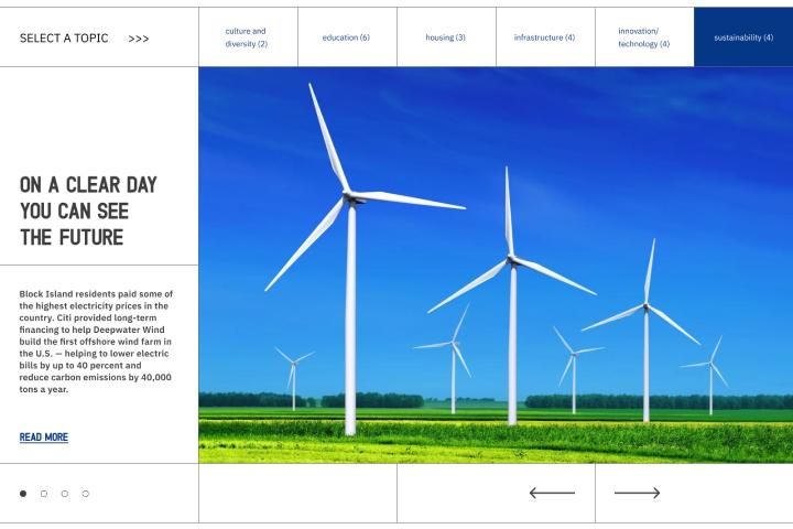 Дизайн многостраничного банковского сайта